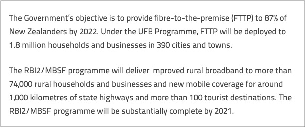 "Text reads: ""The Government's objective is to provide fibre-to-the-premise (FTTP) to 87% of New Zealanders by 2022. Under the UFB Programme, FTTP will be deployed to 1.8 million households and businesses in 390 cities and towns. The RBI2/MBSF programme will deliver improved rural broadband to more than 74,000 rural households and businesses and new mobile coverage for around 1,000 kilometres of state highways and more than 100 tourist destinations. The RBI2/MBSF programme will be substantially complete by 2021."""